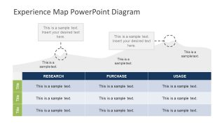 Customer Experience Map PowerPoint Diagram