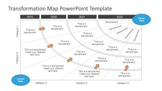 Business Process Upgrading Map Template