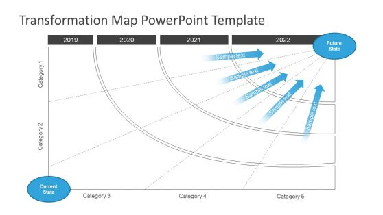 Upgrade and Improvement Model Slide