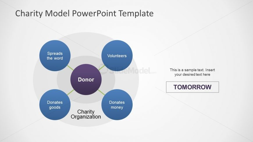 Editable Template of Charity Organization