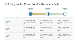 Table Presentation of Harvey Balls