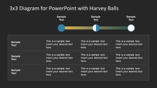 Transitional Slide of Harvey Balls in PowerPoint