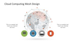 Cloud Computing Mesh Design