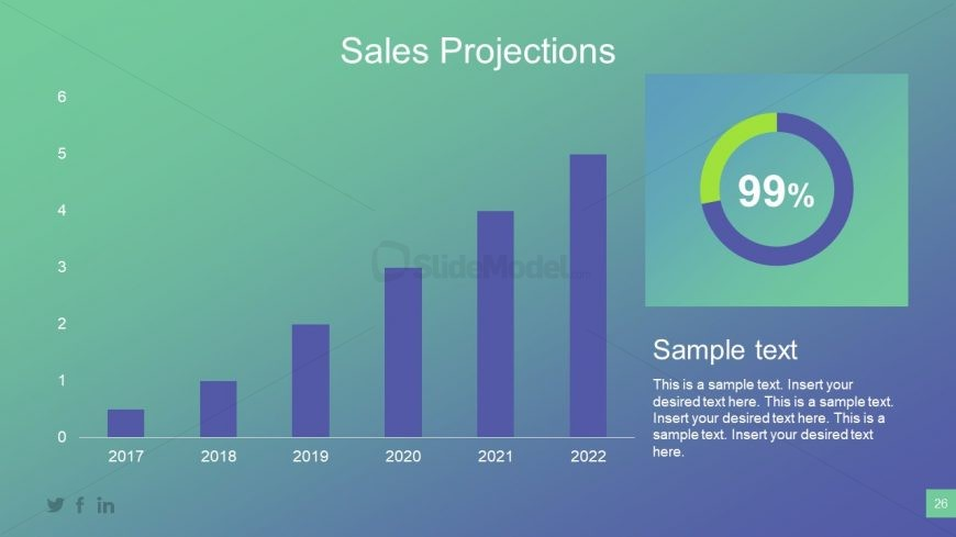sales projection chart for business plan