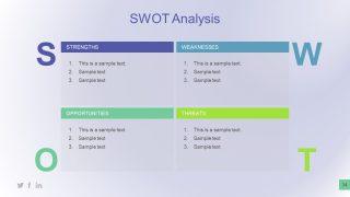 Template of SWOT Matrix Diagram