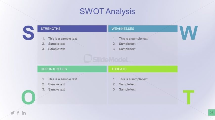 Template of SWOT Matrix Diagram