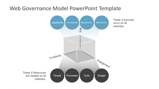 Model PowerPoint 3 Factor