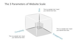 PPT Cube PowerPoint Shape for Scaling