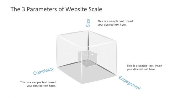 Scale Template of Web Governance