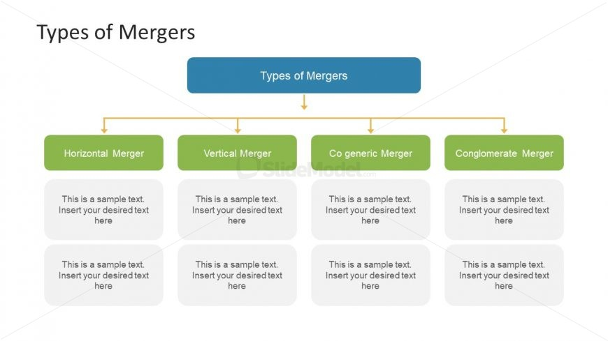 4 Types of Mergers with Characteristics