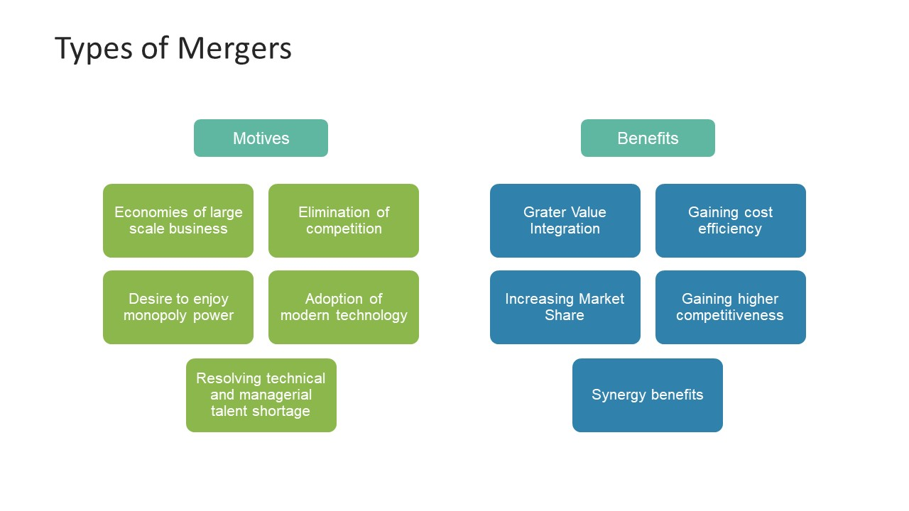 merger types and benefits slide slidemodel simple flow diagram simple flow diagram simple flow diagram simple flow diagram