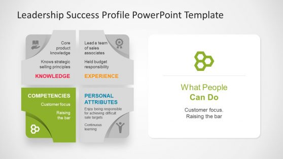 Editable PowerPoint Leadership Matrix