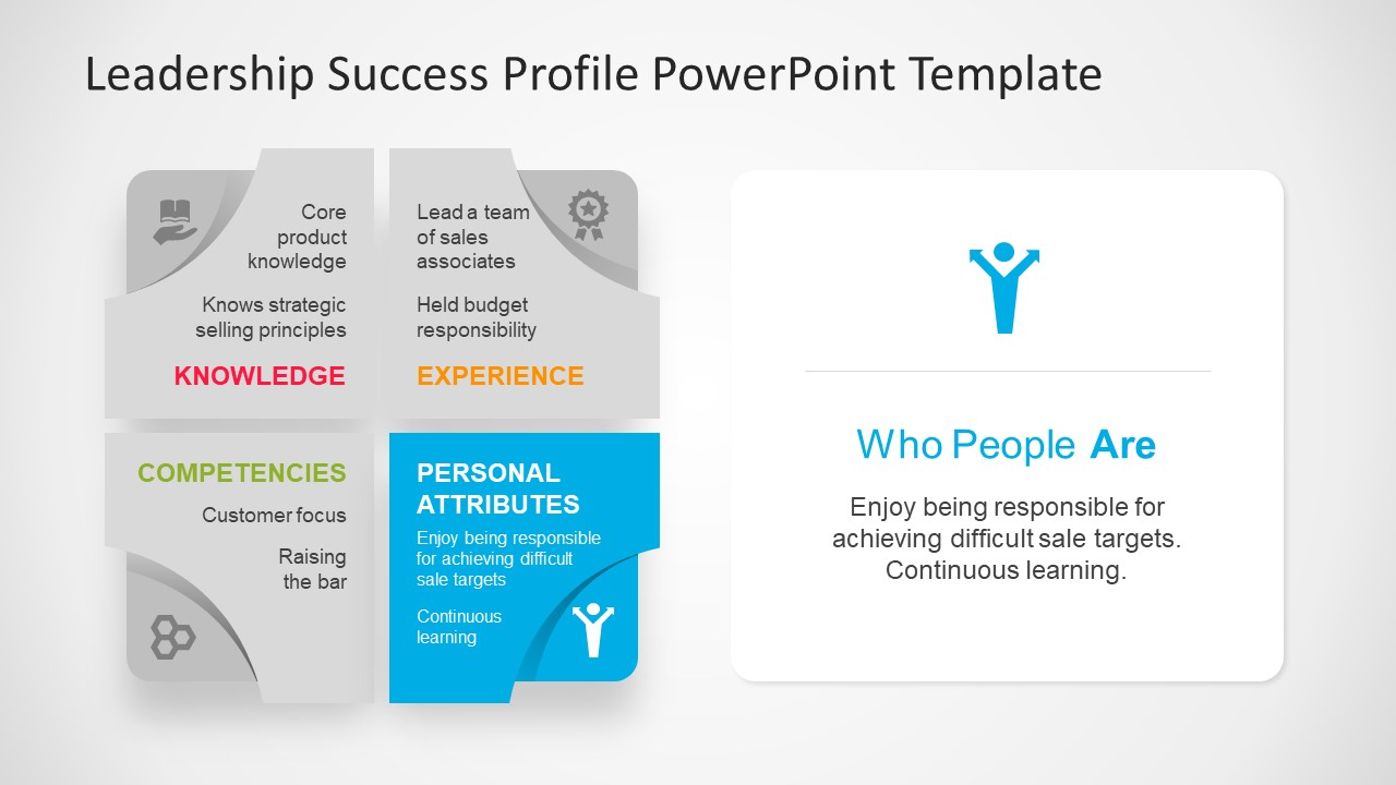 Leadership success profile diagram powerpoint template slidemodel template of success profile with icons simple 4 segment powerpoint presentation business model diagram of leadership management alramifo Gallery