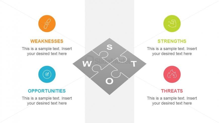 SWOT Analysis Detail Diagram