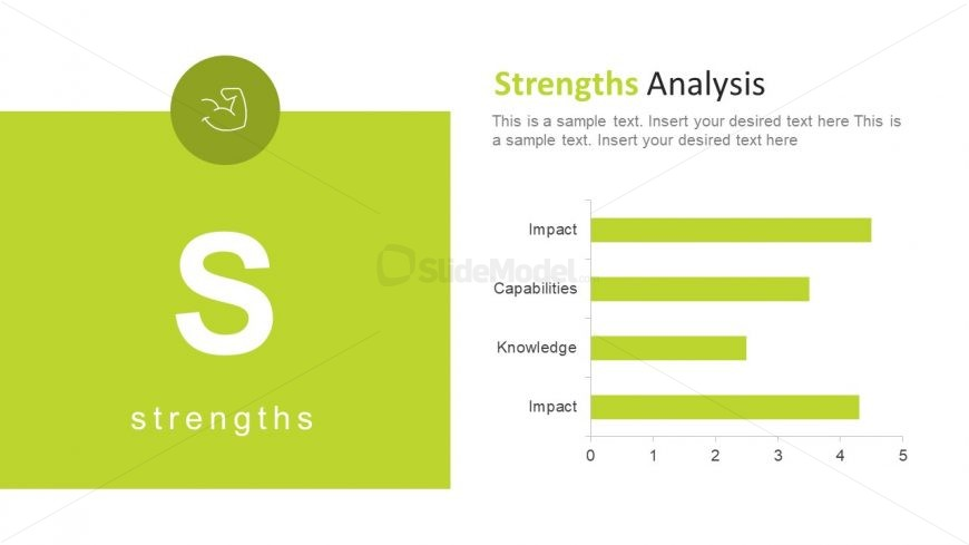 Strength Template with Bar Chart