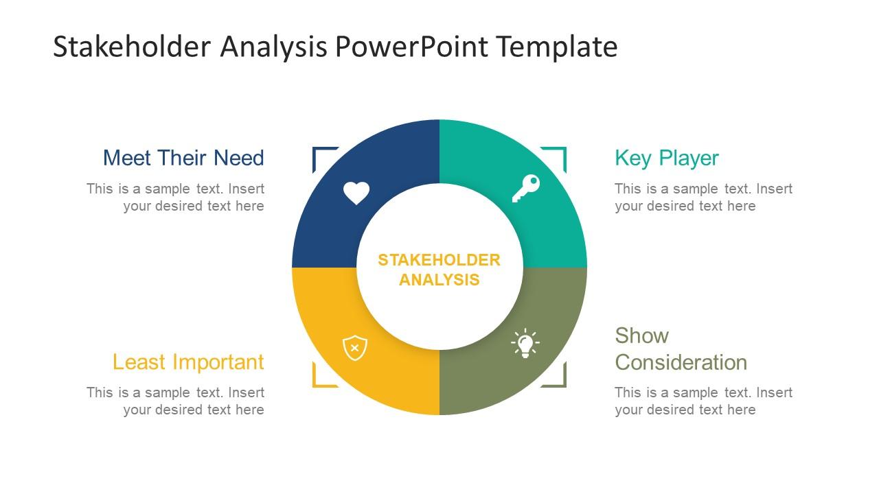stakeholder analysis powerpoint template slidemodel