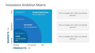Innovation Ambition Matrix Diagram for PowerPoint