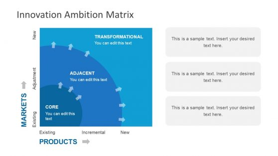 Presentation Matrix of Innovation Ambition