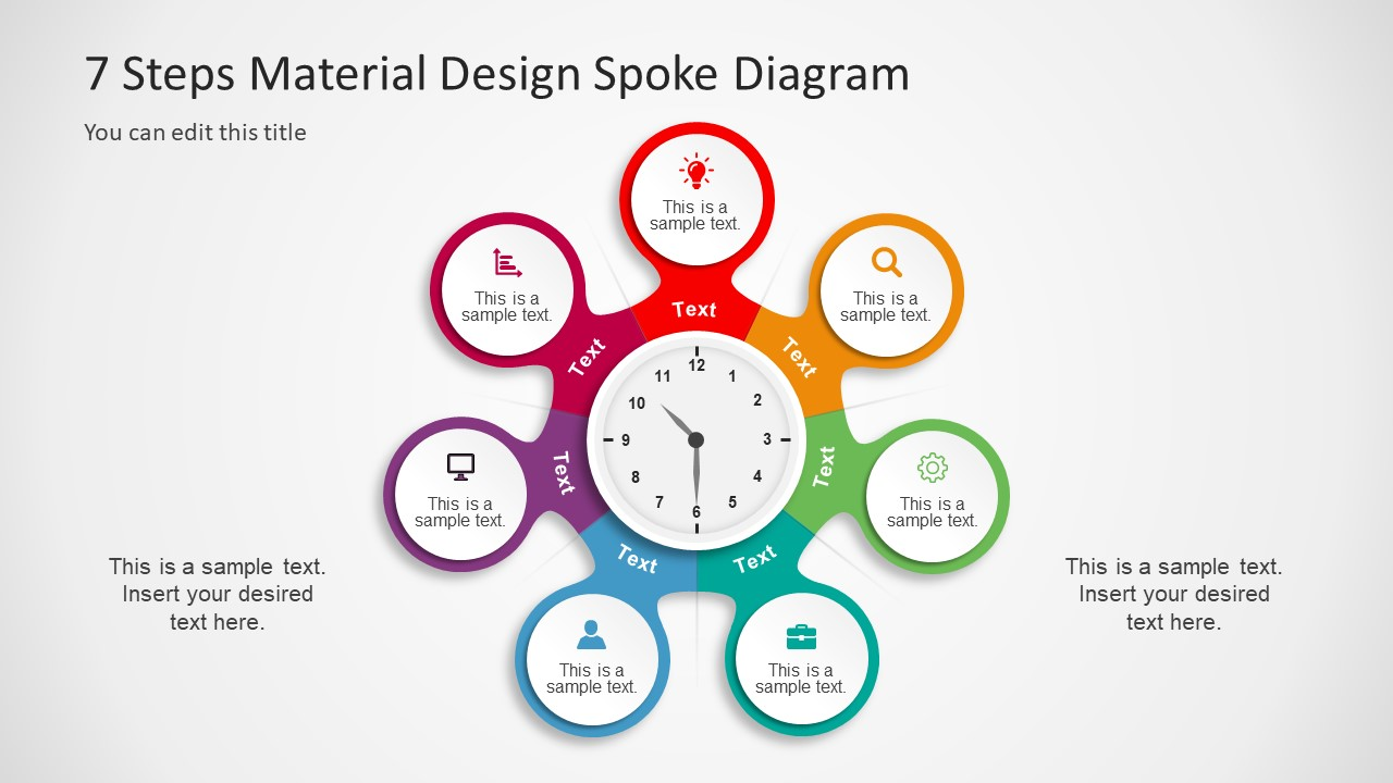 7 steps material design spoke diagram powerpoint template slidemodel