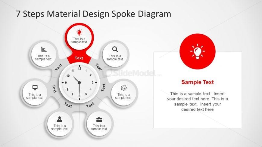 Circular 7 Steps Diagram with Clock