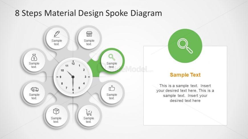 Diagram of Circular Model Concepts