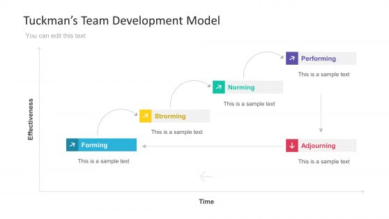 Tuckmans Team Development Model PPT
