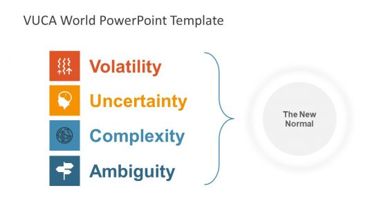 Editable PowerPoint VUCA World
