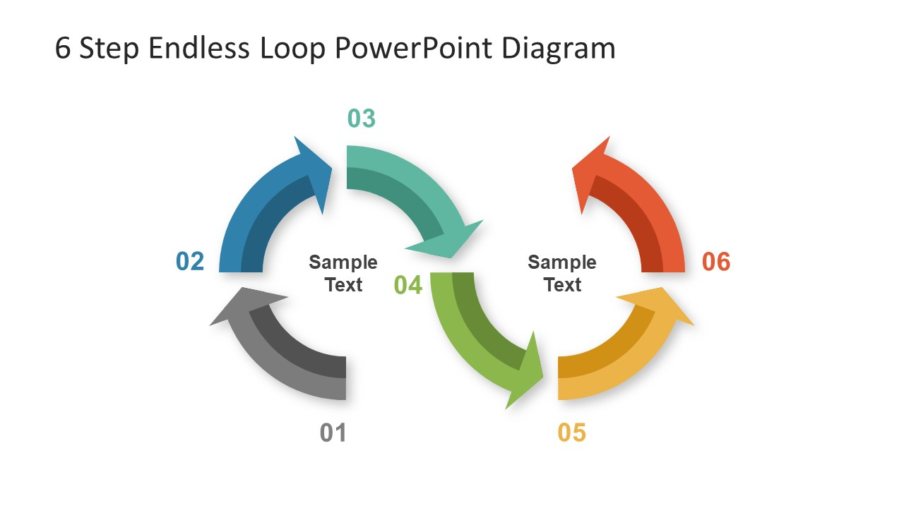 Loop Diagram of 6 Steps