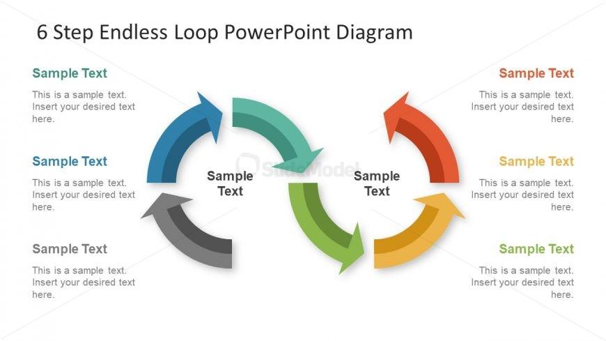 6 Step Infinity Loop Diagram