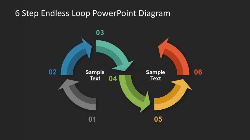 Infinite Process Cycle    Diagram    of Loop  SlideModel