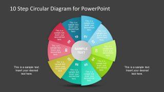Editable Presentation of 10 Circular Segments