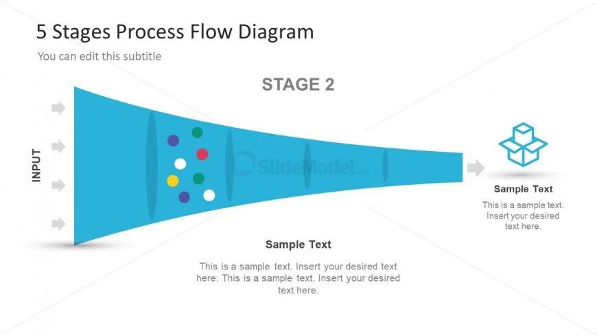 Process Flow Funnel Analysis Slide