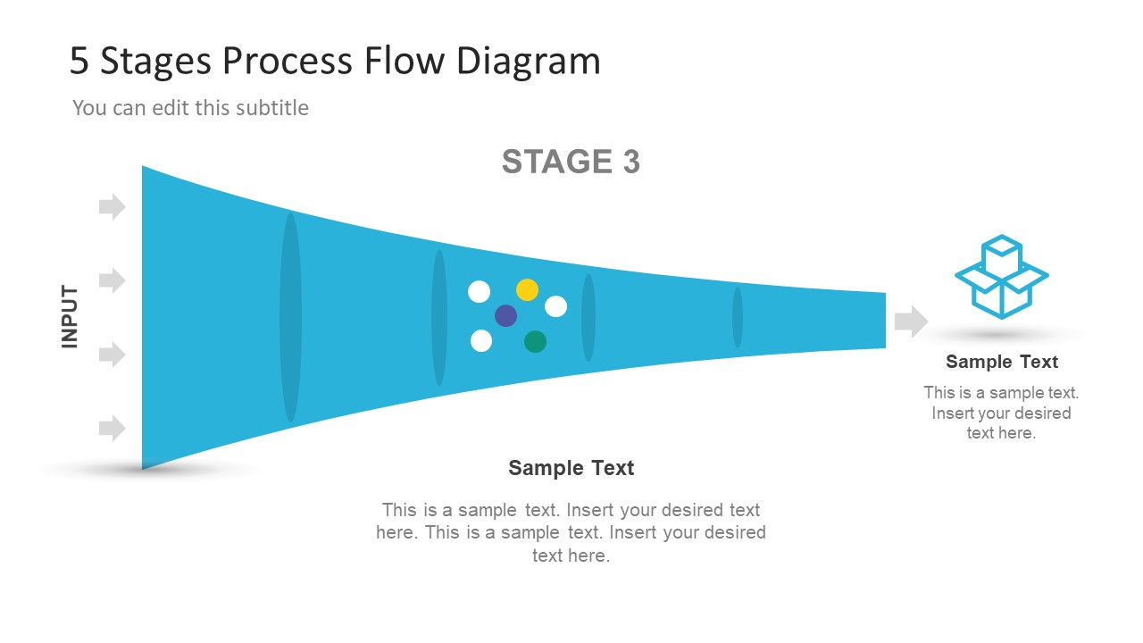 ... Template Diagram; Process Flow Funnel Analysis Slide; Useful Funnel  Analysis Slide Business Planning ...
