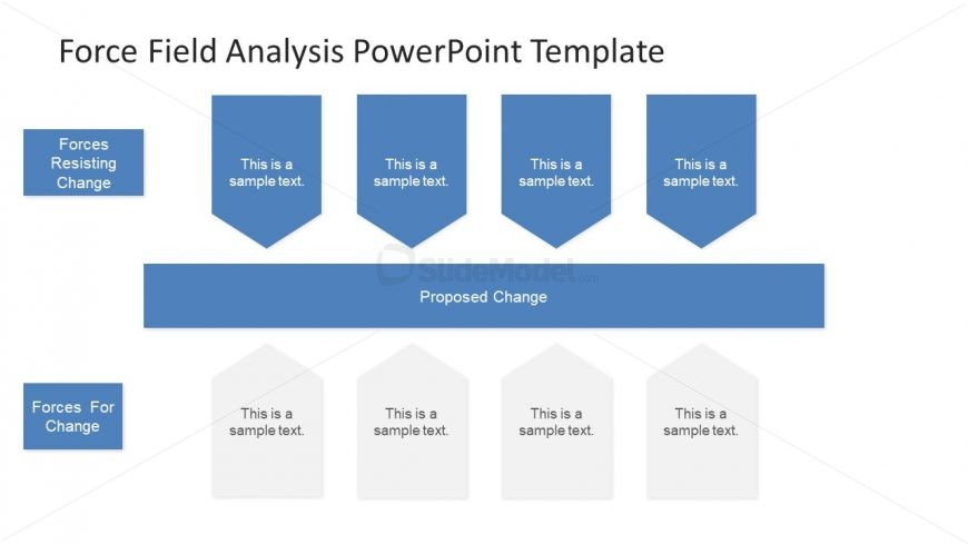 Change Management Force Field Analysis Ppt Slidemodel