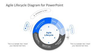 Agile PowerPoint Process Diagram