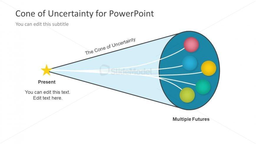 Cone Shape Future Possibilities PPT