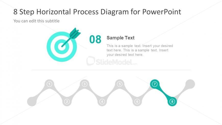 Dartboard and Arrow Presentation Process Design