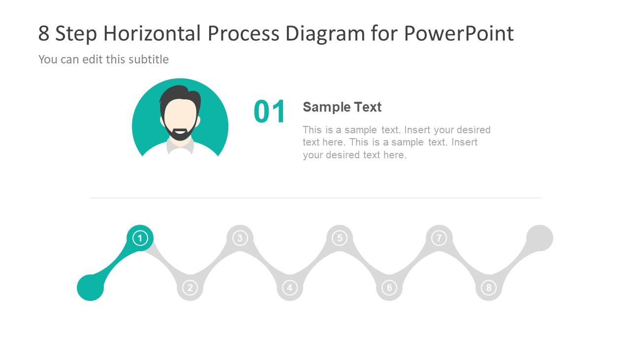 Process Diagram Design Dumbbell Shape