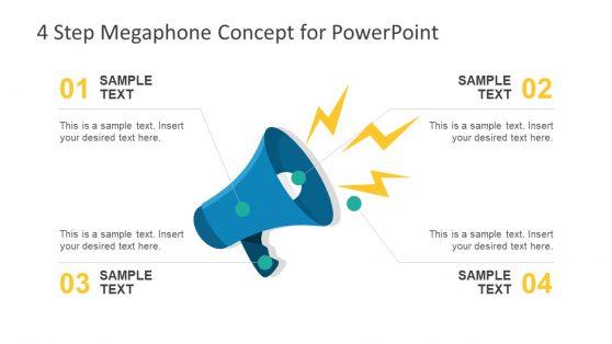 Presentation of 4 Segment Megaphone
