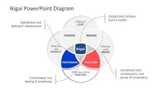 PowerPoint Venn Diagram 4 Circles