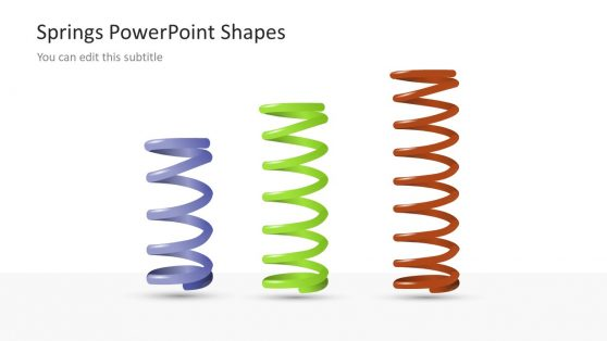 PowerPoint of Spiral Springs Shapes