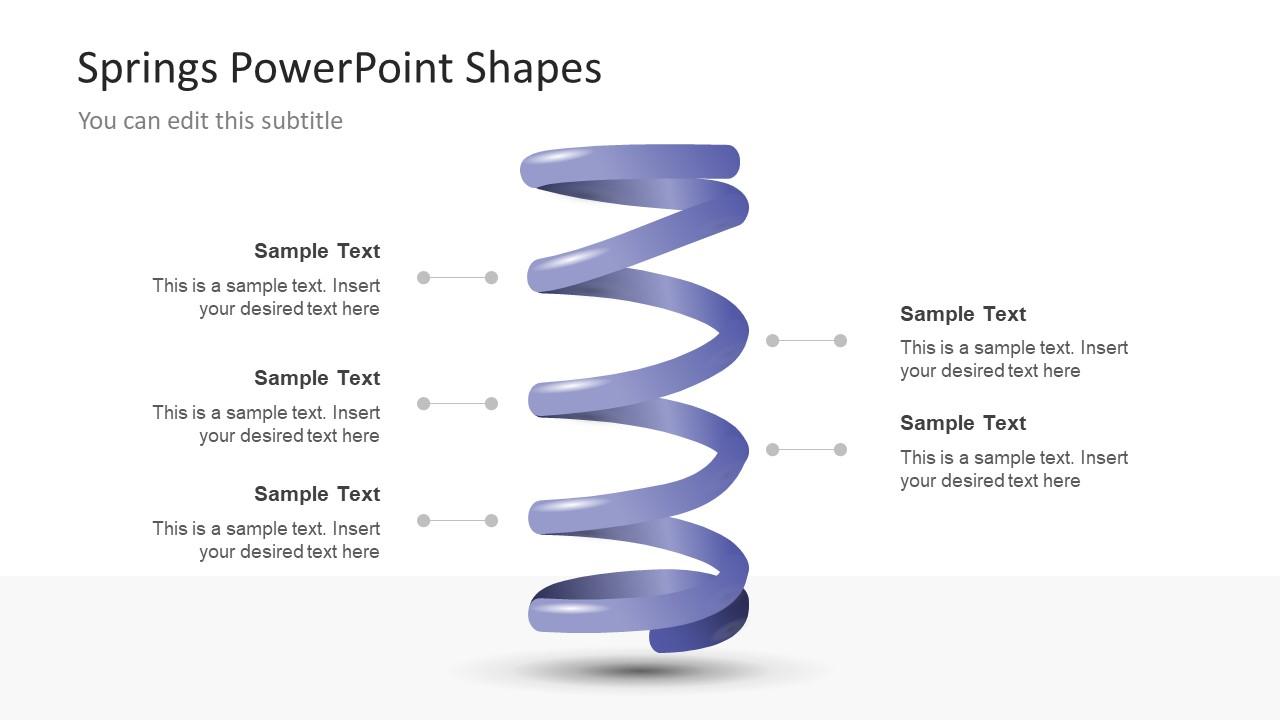 5 Phase 3D Springs Slide Template