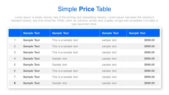 Data Chart Presentation for Prices