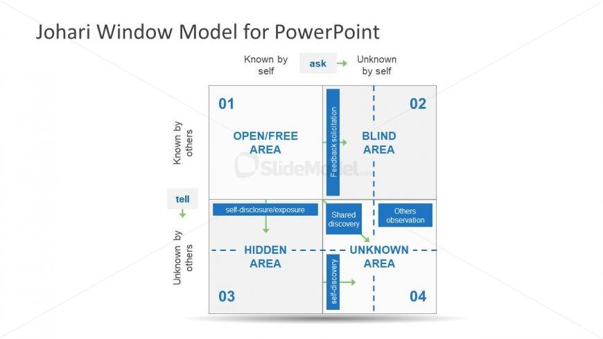 4 Segment PowerPoint Model Design