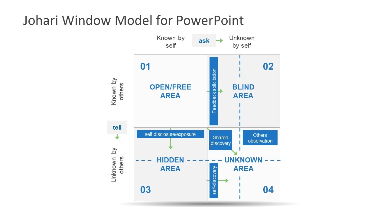 4 Segment PowerPoint Model Design