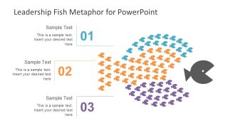 Leadership Fish Metaphor PowerPoint Template