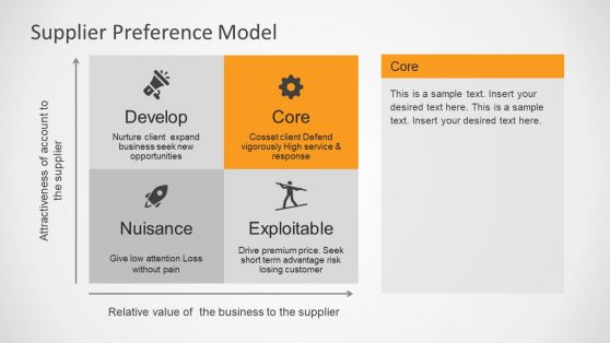 Core Preference Supplier Matrix PPT