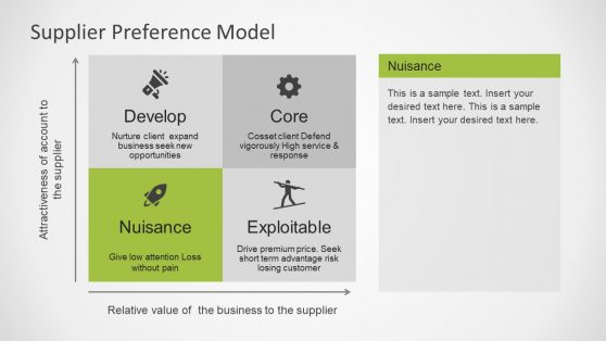 Procurement Model of Supplier Preference Slide