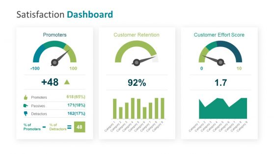 Dashboard PowerPoint NPS Calculation Design