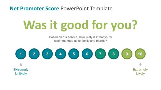Scale of Net Promoter Score Template